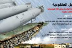 تقرير: غارات روسية في سوريا ترقى إلى جرائم حرب