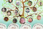 احتجاز جثامين الشهداء القدس.. مخالفة قانونية وعقاب شعبي