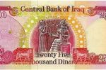 فقاعة أسعار الصرف وتحديات استقرار الدينار العراقي...د. حيدر حسين آل طعمة