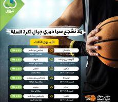الاتحاد الفلسطيني لكرة السلة يطلق الاسبوع الثالث لدوري جوال الخميس