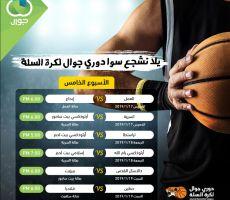 الاتحاد الفلسطيني لكرة السلة يجدول مباريات الاسبوع الخامس لدوري جوال