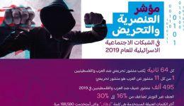 مؤشّر العنصريّة والتحريض 2019: ازدياد التحريض ضد العرب والفلسطينيين