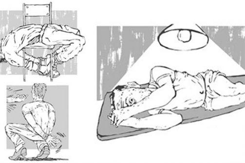 اساليب التعذيب التي يتبعها 'الشاباك' في التحقيق