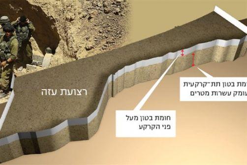 اسرائيل تشرع ببناء جدار 60 كم لمواجهة انفاق غزة